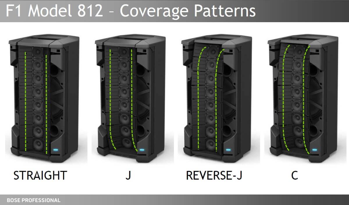 Bose F1. Un equipo potente con matriz de sonido flexible